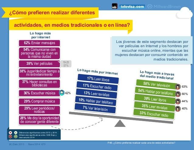 Lo hago más por internet (#) Dato 2013 Base 2014: 670 62% Enviar mensajes 54% Comunicarse con personas que no viven en la ...