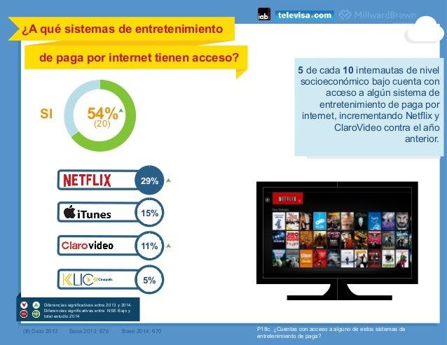 29% 15% 11% 5% ¿A qué sistemas de entretenimiento de paga por internet tienen acceso?    (#) Dato 2013 P18c. ¿Cuentas co...