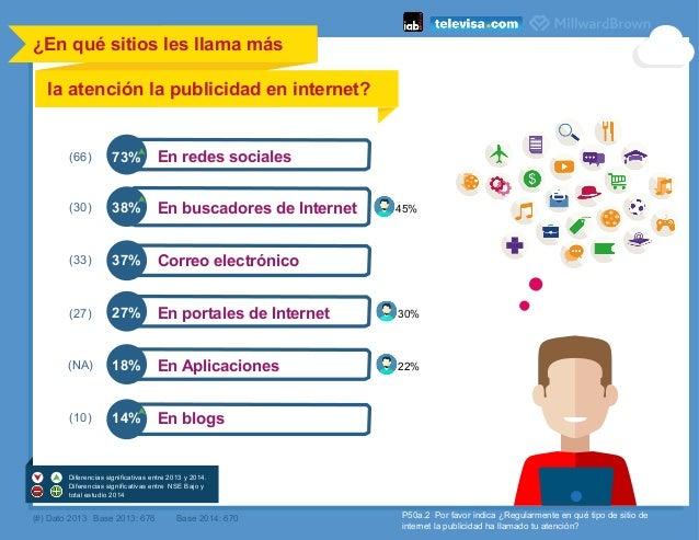 P50a.2 Por favor indica ¿Regularmente en qué tipo de sitio de internet la publicidad ha llamado tu atención? Base 2013: 67...