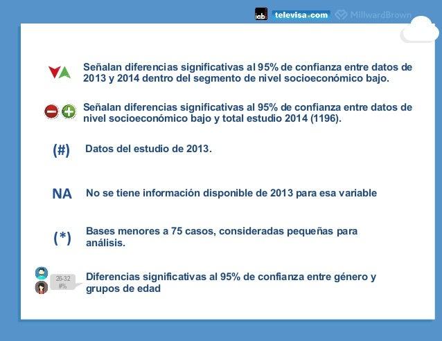 Señalan diferencias significativas al 95% de confianza entre datos de 2013 y 2014 dentro del segmento de nivel socioeconóm...