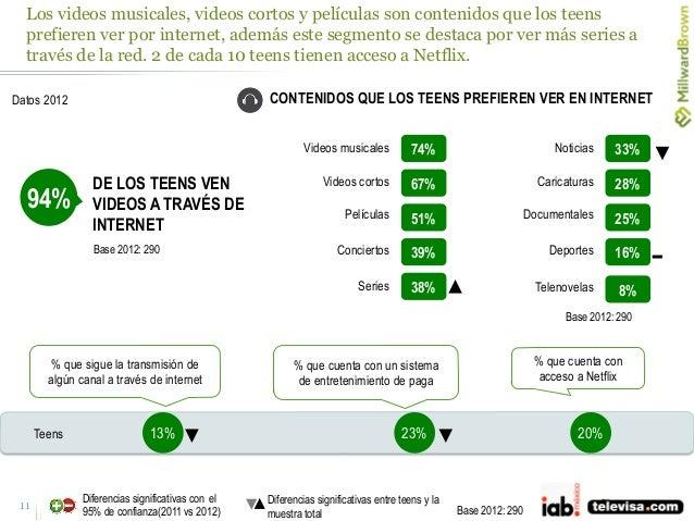 11 % que cuenta con un sistema de entretenimiento de paga 23% % que cuenta con acceso a Netflix Videos musicales Videos co...