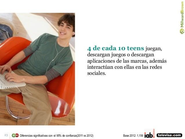 23 4 de cada 10 teens juegan, descargan juegos o descargan aplicaciones de las marcas, además interactúan con ellas en las...