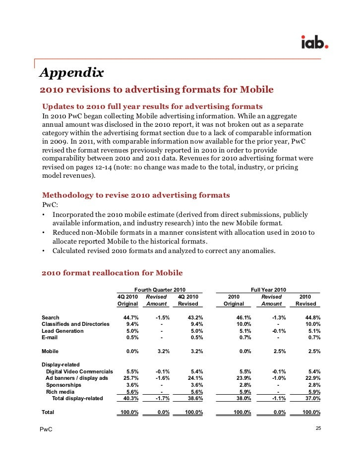 Iab usa internet advertising_revenue_report_fy_2011 19apr12