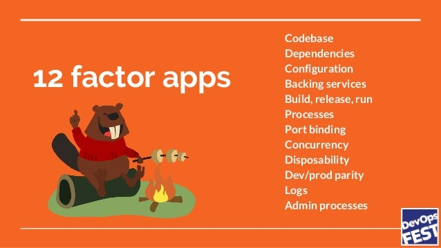 12 factor apps Codebase Dependencies Configuration Backing services Build, release, run Processes Port binding Concurrency...