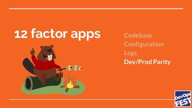 12 factor apps Codebase Configuration Logs Dev/Prod Parity