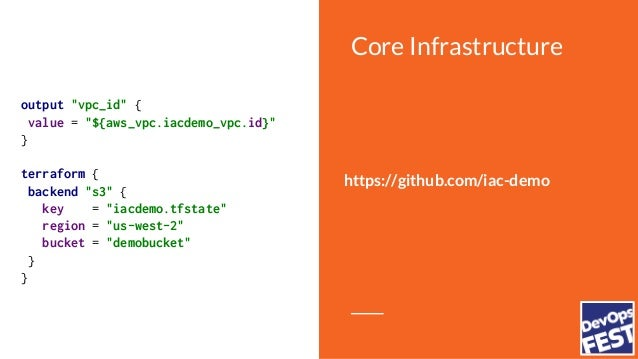 """Project Infrastructuredata """"terraform_remote_state"""" """"core"""" { backend = """"s3"""" config { key = """"iacdemo.tfstate"""" region = """"us-..."""