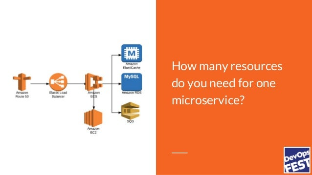 How many resources do you need for one microservice?