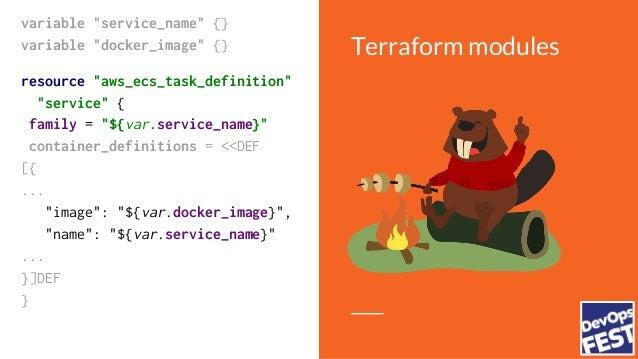 "Terraform modulesmodule ""hello_world"" { source = ""./microservice_module"" service_name = ""helloworld1"" docker_image= ""hello..."