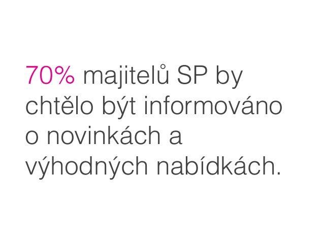 60% by pomocí wearables sdílelo svůj zdravotní stav.