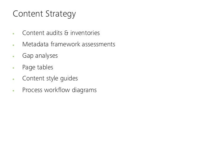 Content StrategyIdentify and plan for content that:   Supports key business objectives   Supports users in completing task...