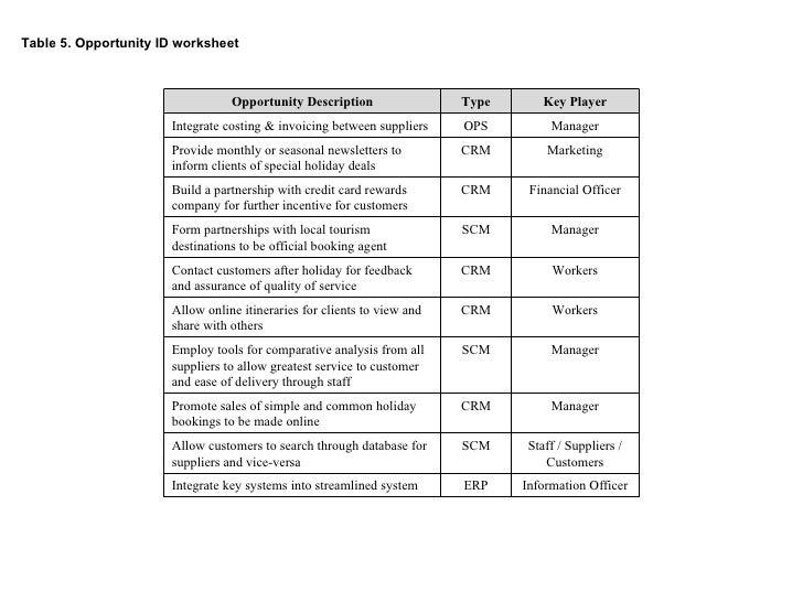 Iact406 Ebusiness Plan Opportunity Identification