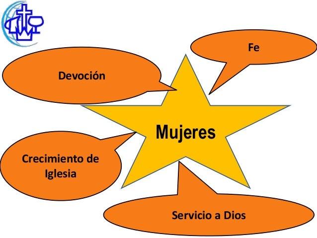 Fe      Devoción                 MujeresCrecimiento de    Iglesia                  Servicio a Dios