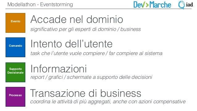Italian Agile Days 2016 - Modellathon Slide 2
