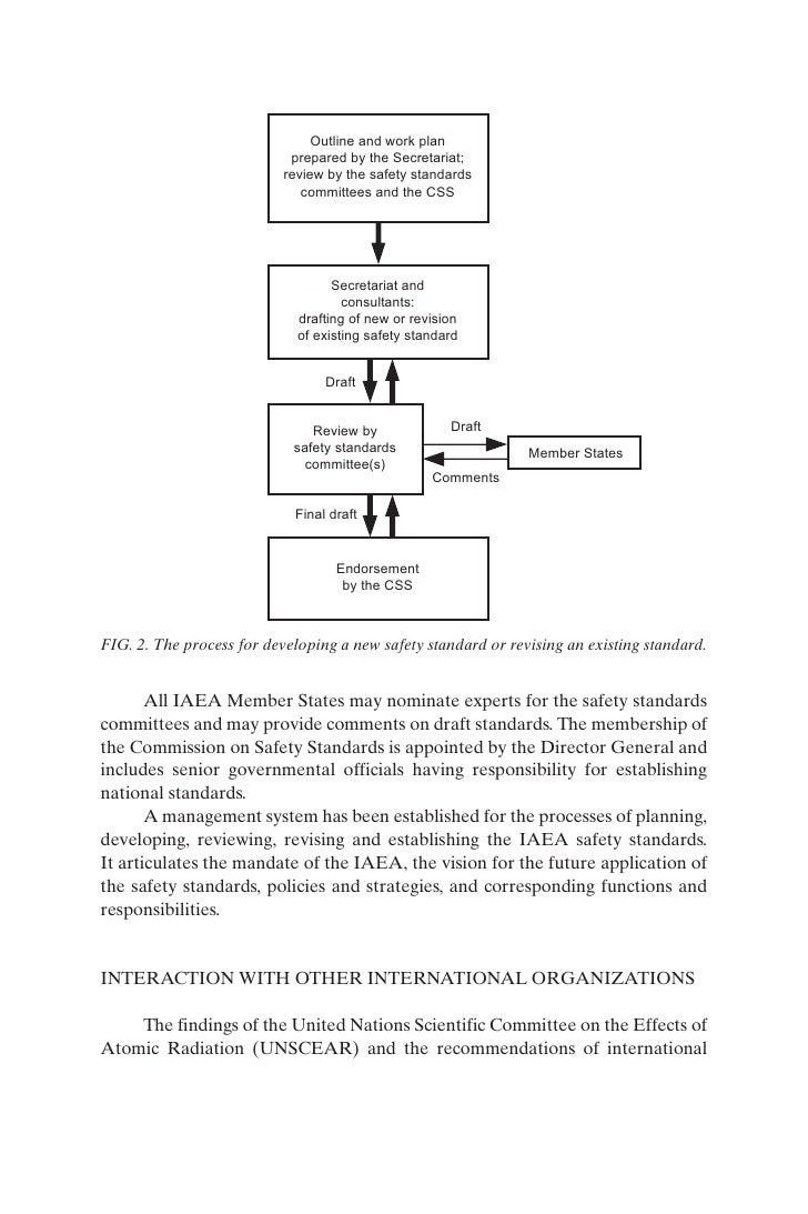 IAEA Safety Standard No. GSG-1