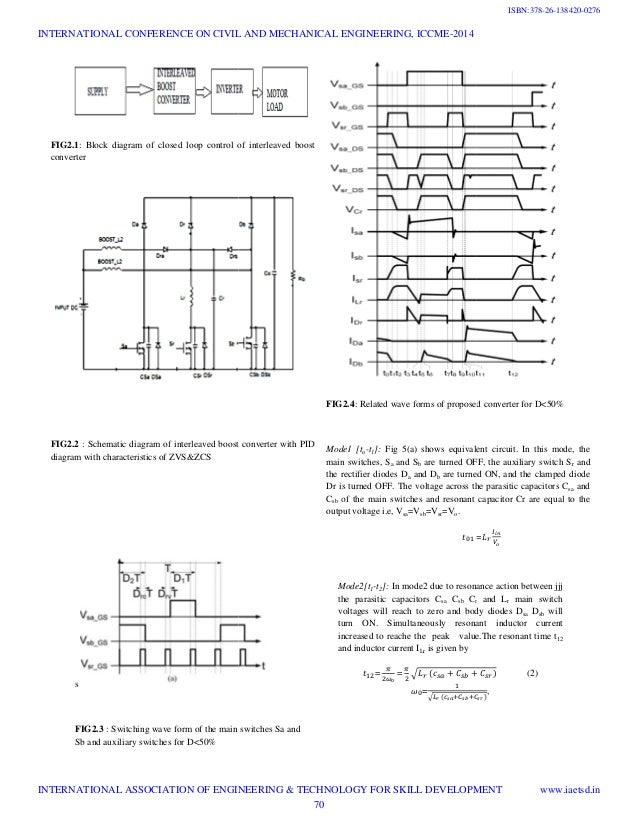 modeling of closed loop voltage mode controlled interleaved Control-to-output transfer function of the open-loop step-up  he, interleaved converter with voltage multiplier cell  current-mode-controlled superboost.