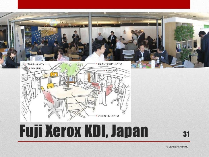 Fuji Xerox KDI, Japan<br />31<br /> © LEADERSHIP INC<br />
