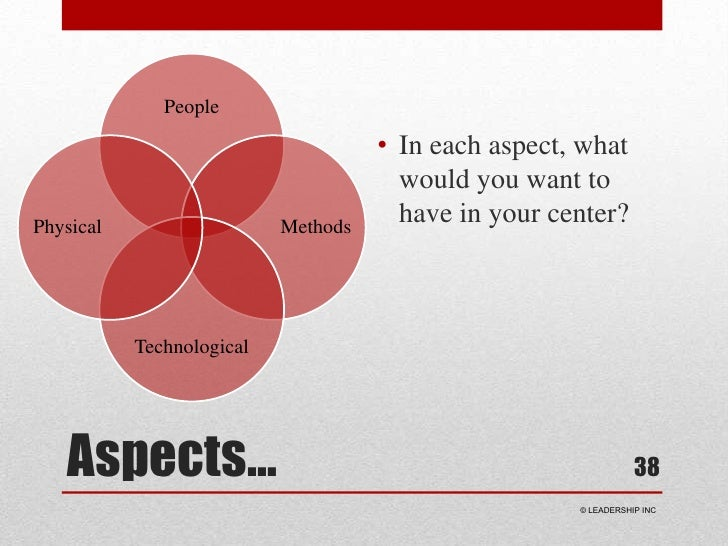 Aspects…<br />38<br />In each aspect, what would you want to have in your center?<br /> © LEADERSHIP INC<br />
