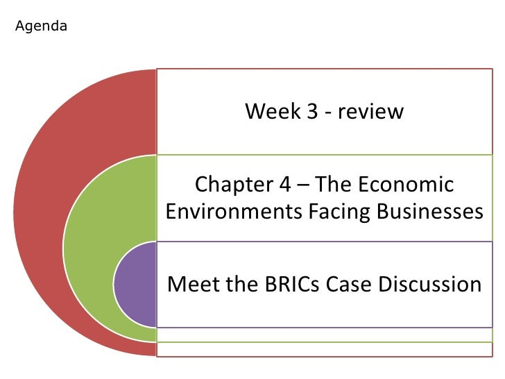 macroeconomic indicators and their importance to performance Calculated and their importance and effect explained in a somewhat cryptic form any investors basing their decision to some extent on economic performance should therefore have at least some idea of what individual economic indicators mean and their relation to other indicators the effects of economic values on.