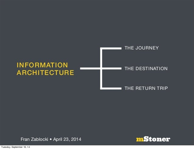 INFORMATION  ARCHITECTURE  THE JOURNEY  THE DESTINATION  THE RETURN TRIP  Fran Zablocki • April 23, 2014 mStoner  Tuesday,...