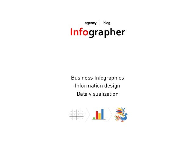 agency | blogInfographer    Business InfographicsInformation designData visualization