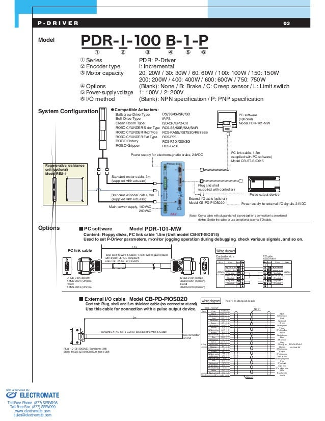 iai pulse driverspecsheet 4 638?cb=1413277684 iai pulse driver_specsheet  at nearapp.co