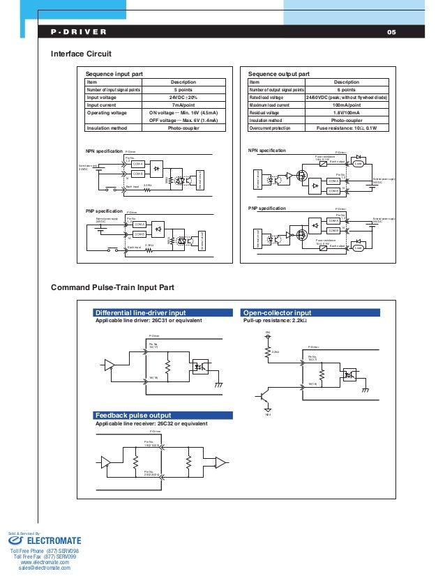 iai pulse driverspecsheet 6 638?cb=1413277684 iai pulse driver_specsheet  at nearapp.co