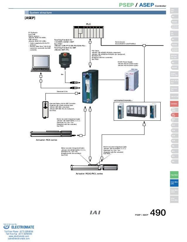 Iai Robo Cylinder Controller Catalog