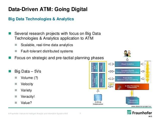 Iais 2018 03-08-wac18_data-driven_atm-going_digital Slide 3