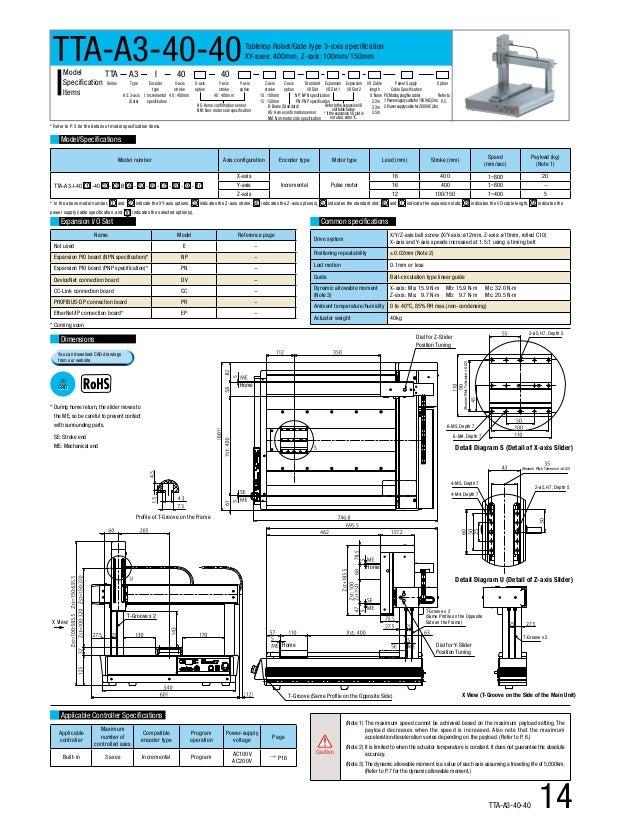 iai tta cj0206 1 a ust 3 0514 rh slideshare net Radio Wiring Diagram Buckeye CB Wiring Diagrams