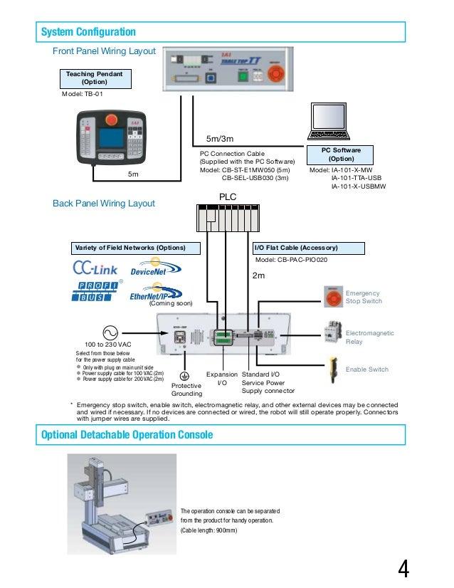 iai tta cj0206 1 a ust 3 0514 rh slideshare net 4 Prong CB Wiring Diagrams Honda CB750 Wiring-Diagram