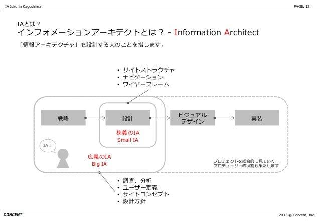 IA Juku in Kagoshima                                                                     PAGE: 12      IAとは?      インフォメーショ...