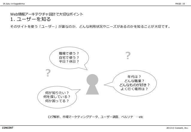 IA Juku in Kagoshima                                                 PAGE: 15      Web情報アーキテクチャ設計で大切なポイント      1. ユーザーを知る ...