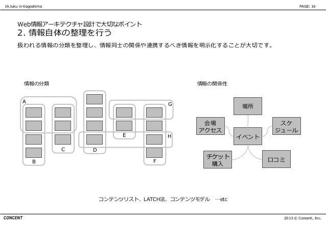IA Juku in Kagoshima                                                            PAGE: 16      Web情報アーキテクチャ設計で大切なポイント      ...