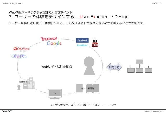 IA Juku in Kagoshima                                               PAGE: 17      Web情報アーキテクチャ設計で大切なポイント      3. ユーザーの体験をデザ...