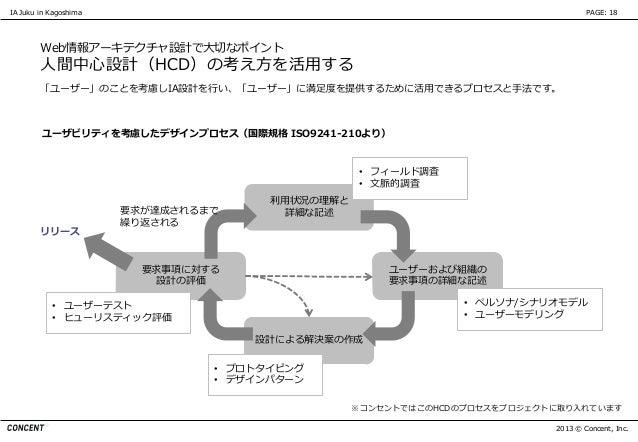 IA Juku in Kagoshima                                                              PAGE: 18        Web情報アーキテクチャ設計で大切なポイント  ...