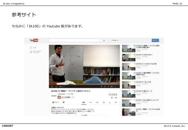 IA Juku in Kagoshima                           PAGE: 25        参考サイト        ちなみに「IA100」の Youtube 版があります。                  ...