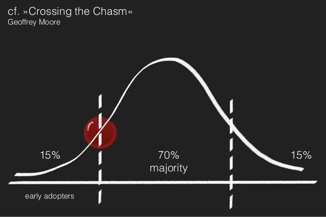 geoffrey moore crossing the chasm pdf