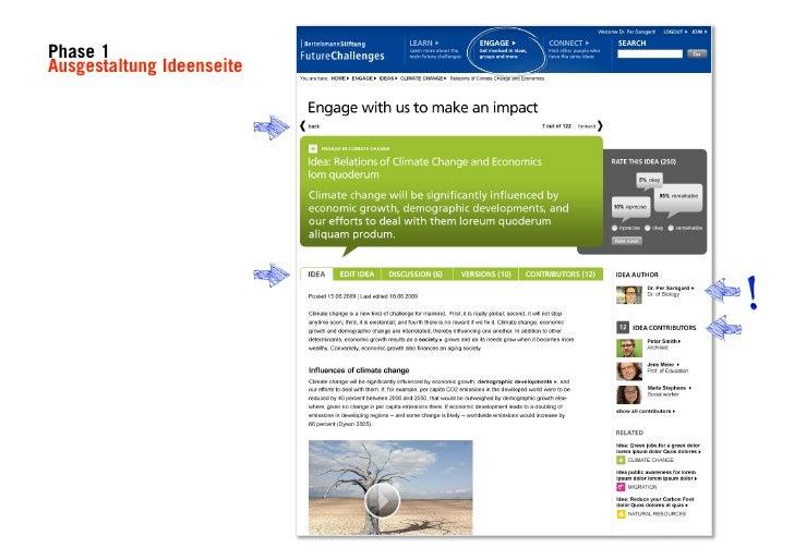 PHASE 2 NEUE INHALTSTYPEN: Ergänzung der Artikeltypen um Interview, Essay und Dossier und Ideen für Trend-Verknüpfung.  DO...