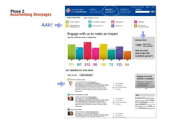 PHASE 3 PROFILSEITEN: Inhaltliche und gestalterische Konkretisierung der Profilseiten für Experten und Participants.  ZUSAT...
