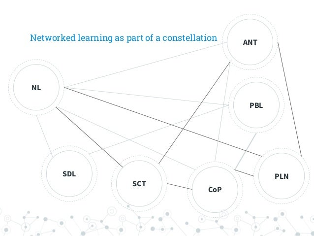 Networked learning as part of a constellation NL CoP ANT PBL SDL SCT PLN