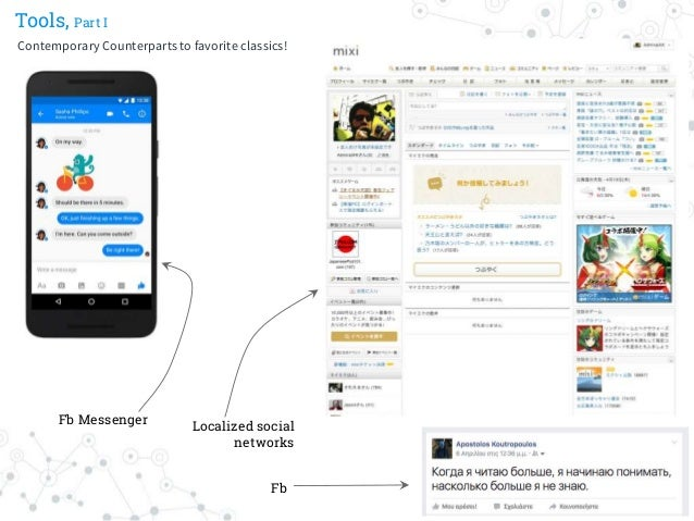 Tools, Part I Contemporary Counterparts to favorite classics! Fb Messenger Fb Localized social networks