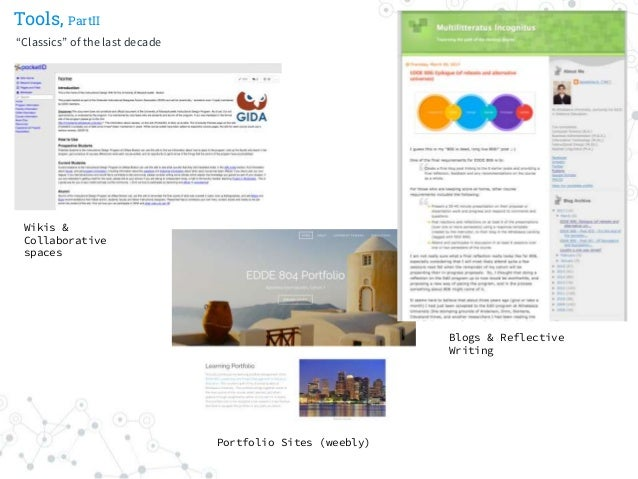 """Tools, PartII """"Classics"""" of the last decade Wikis & Collaborative spaces Portfolio Sites (weebly) Blogs & Reflective Writi..."""
