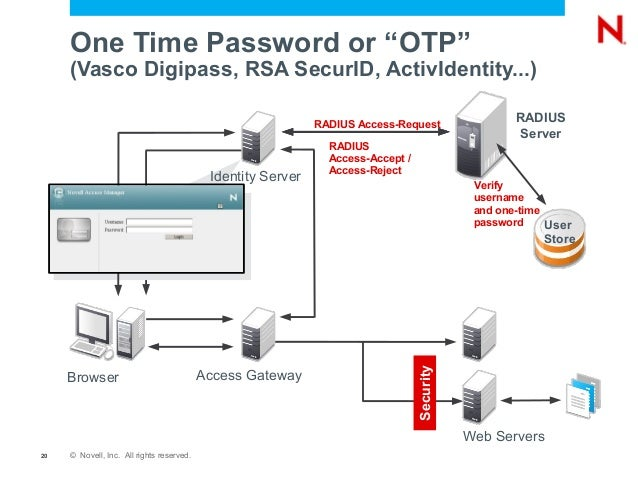 Exploring Advanced Authentication Methods in Novell Access