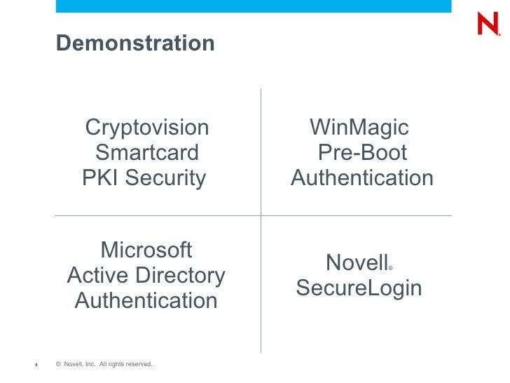 Using Hard Disk Encryption and Novell SecureLogin