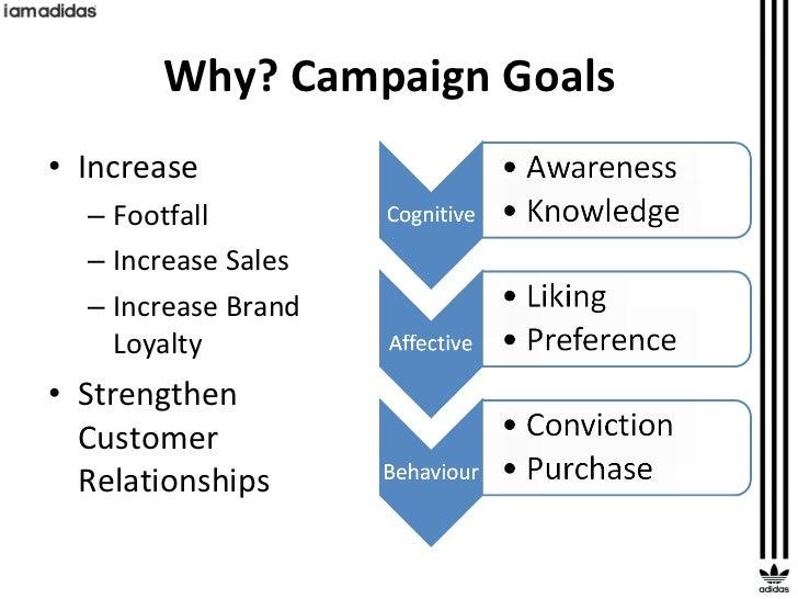 Retail Marketing Strategies: 6 Best Retail Marketing Strategies Revealed!