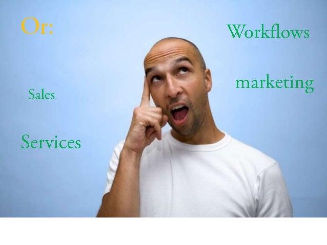 Pyramid of Customer LoyaltyPartnerAdvocateSupporterClientCustomerProspectTarget ProspectCustomerKeepingCustomerCatchingCus...