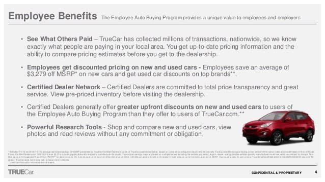 See What Others Paid For Cars >> Iaml Auto Buying Overview
