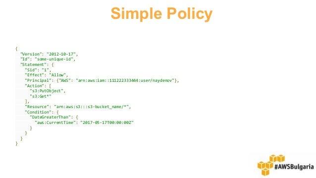 AWS IAM policies in plain english