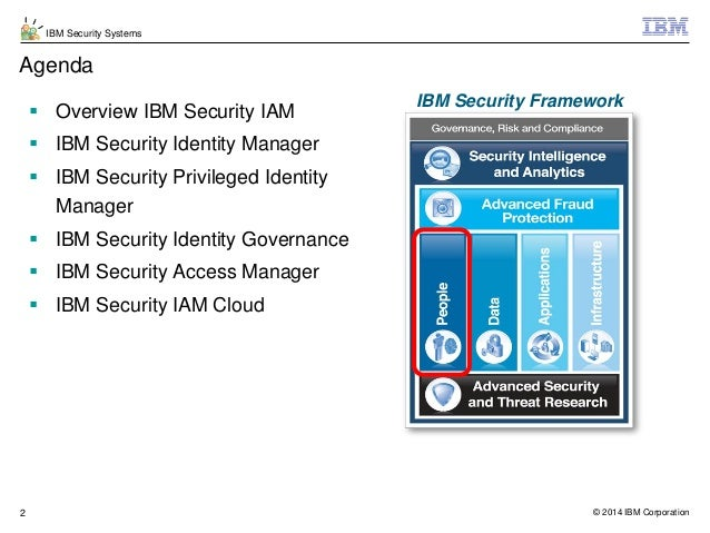 security identity manager IBM Security Identity