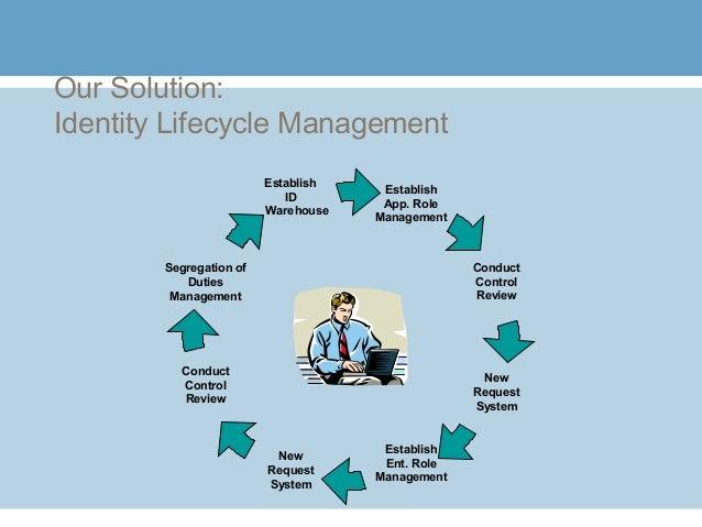 Iam Role Management